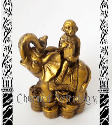 маймунка за късмет през 2016 година- Charmedastrology.com