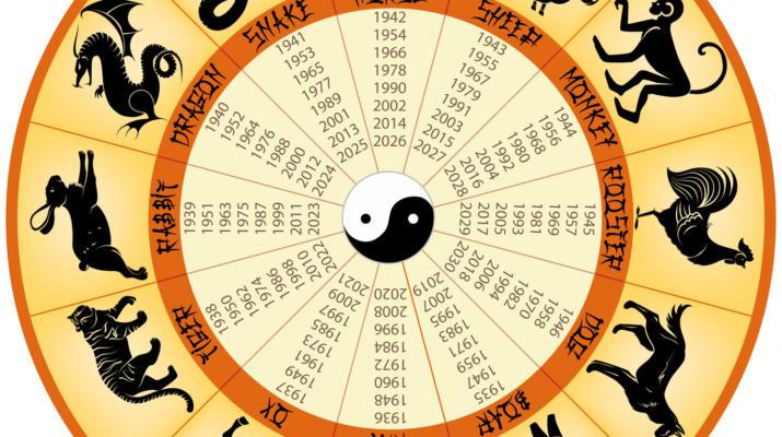 10 факти за китайския зодиак
